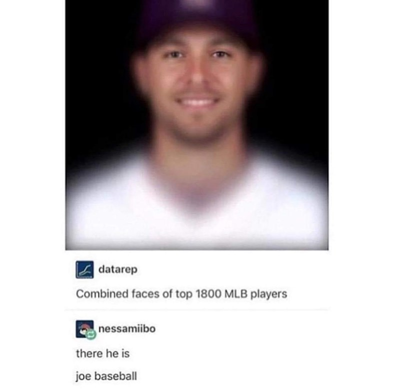 Face - datarep Combined faces of top 1800 MLB players nessamiibo there he is joe baseball