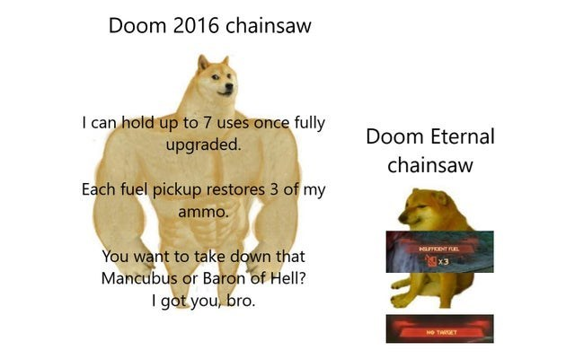 Organism - Doom 2016 chainsaw I can hold up to 7 uses once fully upgraded. Doom Eternal chainsaw Each fuel pickup restores 3 of my ammo. HFEENT FE You want to take down that Mancubus or Baron of Hell? I got you, bro. NO TARET