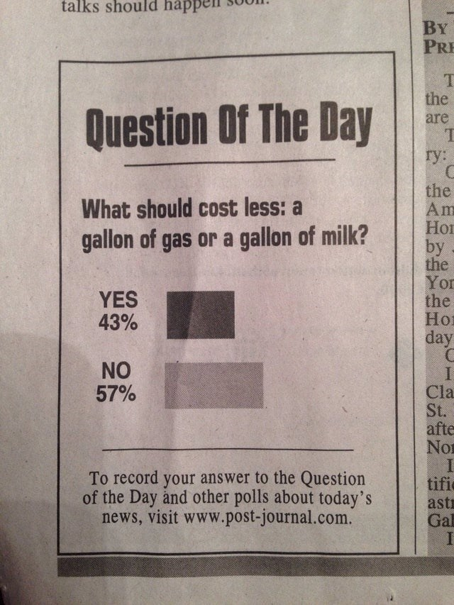 Text - talks should happen BY PRE T the Question Of The Day are ry: the Am Hor by the Yor the Ho day What should cost less: a gallon of gas or a gallon of milk? YES 43% NO 57% Cla St. afte Nor To record your answer to the Question of the Day and other polls about today's news, visit www.post-journal.com. tific asti Gal