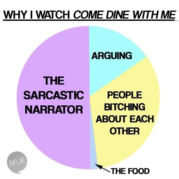 Text - WHY I WATCH COME DINE WITH ME ARGUING THE SARCASTIC PEOPLE NARRATOR BITCHING ABOUT EACH OTHER BFUK THE FOOD