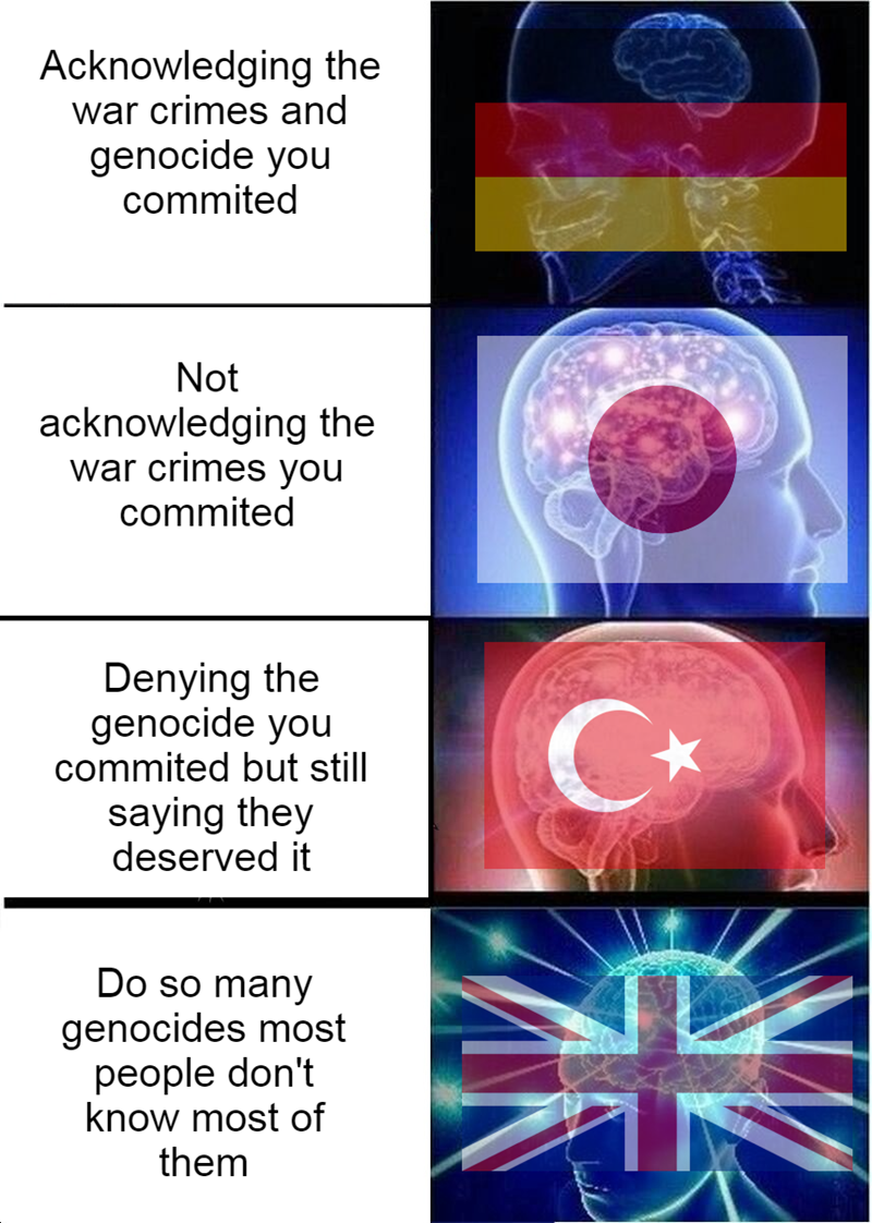history meme galaxy brain Germany Japan Turkey USA Acknowledging the war crimes and genocide you commited Not acknowledging the war crimes you commited Denying the genocide you commited but still saying they deserved it Do so many genocides most people don't know most of them