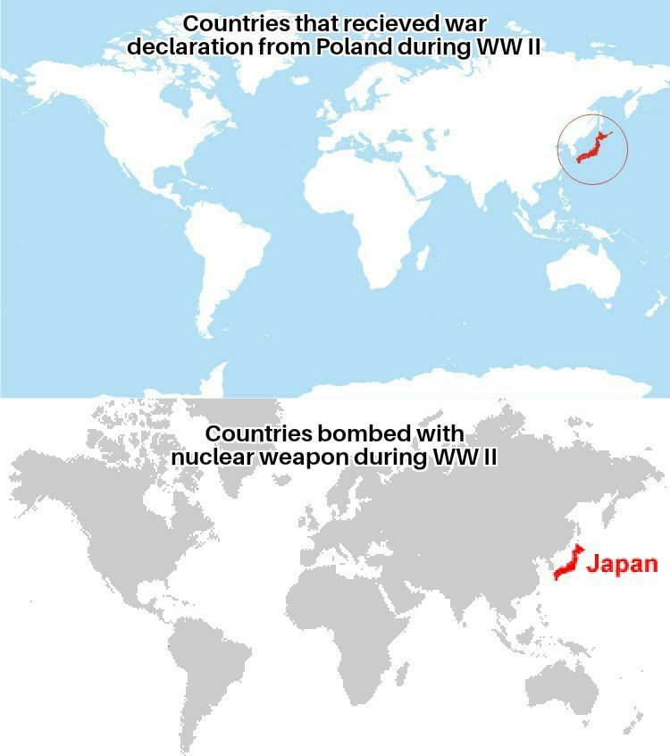 history meme - Blue - Countries that recieved war declaration from Poland during WW I  Countries bombed with nuclear weapon during W I Japan