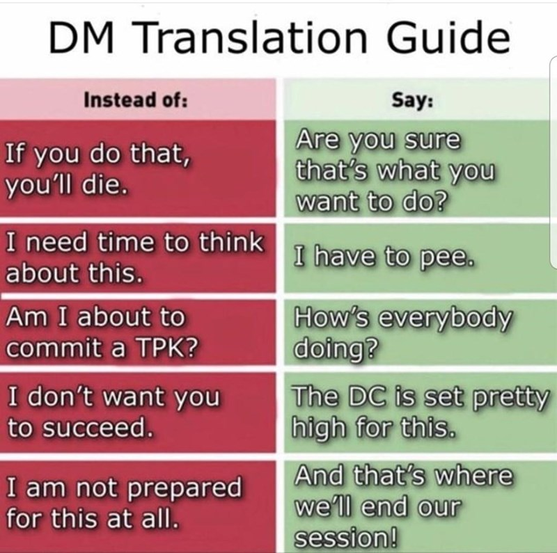 Organism - DM Translation Guide Instead of: Say: If you do that, you'll die. Are you sure that's what you want to do? I need time to think about this. I have to pee. How's everybody doing? Am I about to commit a TPK? The DC is set pretty high for this. I don't want you to succeed. And that's where we'll end our session! I am not prepared for this at all.