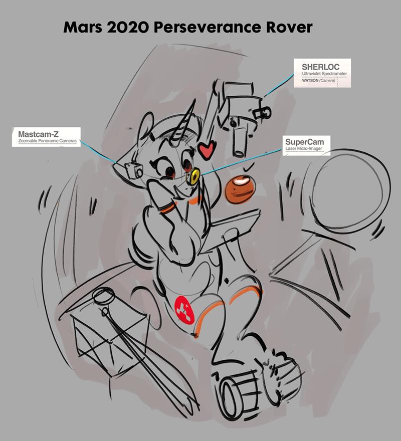 alumx perseverance rover ponify - 9593493760