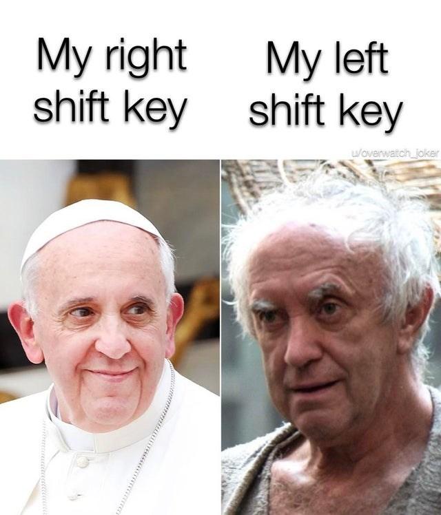 Forehead - My right My left shift key shift key w/overwatch_joker