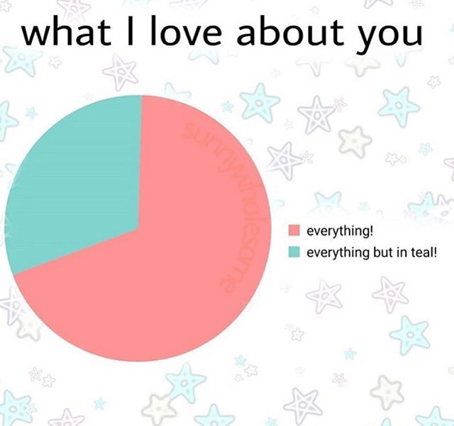 Font - what I love about you I everything! I everything but in teal! me