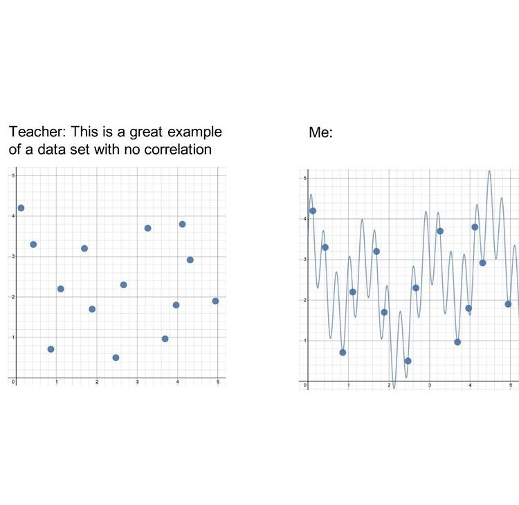 Rectangle - Teacher: This is a great example Me: of a data set with no correlation