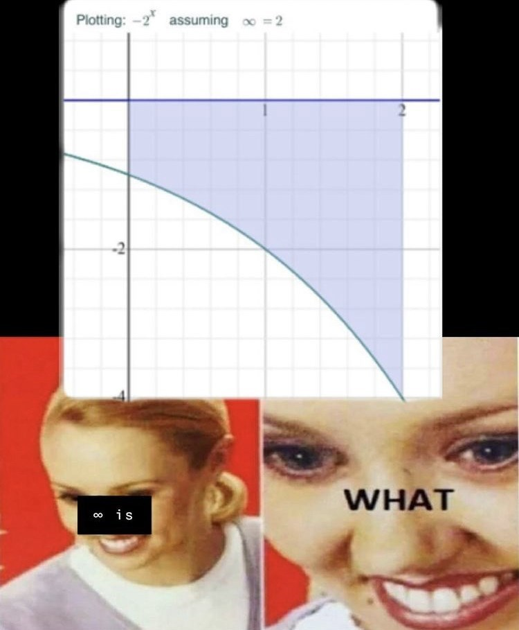 Forehead - Plotting: -2 assuming o = 2 WHAT is 2. 8