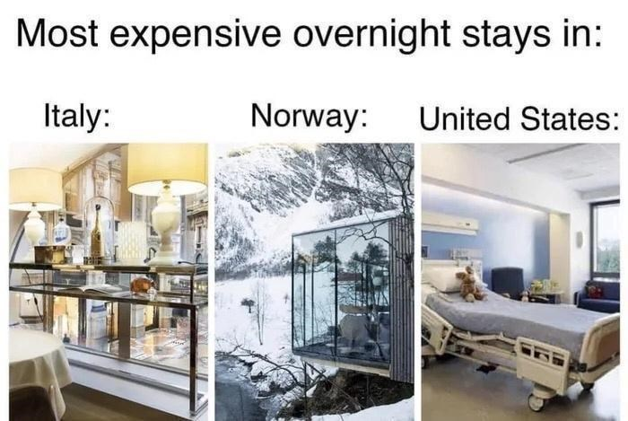 Furniture - Most expensive overnight stays in: Italy: Norway: United States: