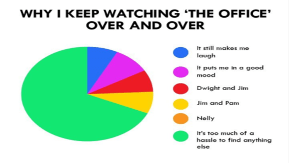 funny charts instagram funny - 9603589