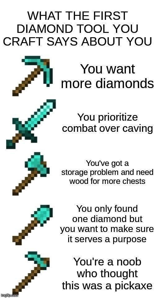 Font - WHAT THE FIRST DIAMOND TOOL YOU CRAFT SAYS ABOUT YOU You want more diamonds You prioritize combat over caving You've got a storage problem and need wood for more chests You only found one diamond but you want to make sure it serves a purpose You're a noob who thought this was a pickaxe imgilip.com
