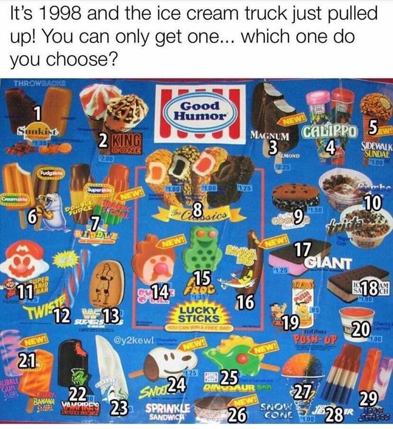 Product - It's 1998 and the ice cream truck just pulled up! You can only get one... which one do you choose? THROWBACKS 1 Good Humor Sunkist NEW! 2 KING MAGNUM CALIPPO 5 W EW! CONE 2.00 3 4 SIDEWALK SUNDAE 100 ALMOND rudgai 2.25 Cuper 4.00 1.00 NEW TANIC Croomai H25 DOULE FUDCE 8 10 Sh Cssics 150 7 IDDLE NEW! 17 GIANT NEW Cup %23 15 143 Roc 16 SUPER ARIO BAR 1.25 11 TWISTE 12 $18 1.35 АМ CH 13 LUCKY STICKS OU CAN WIKA FHE ĐAR SUPERS 95 19 20 PUSH-UP NEW! @y2kewl 21 NEW 1.00 NEW 1.25 BUBBLE GUM 國