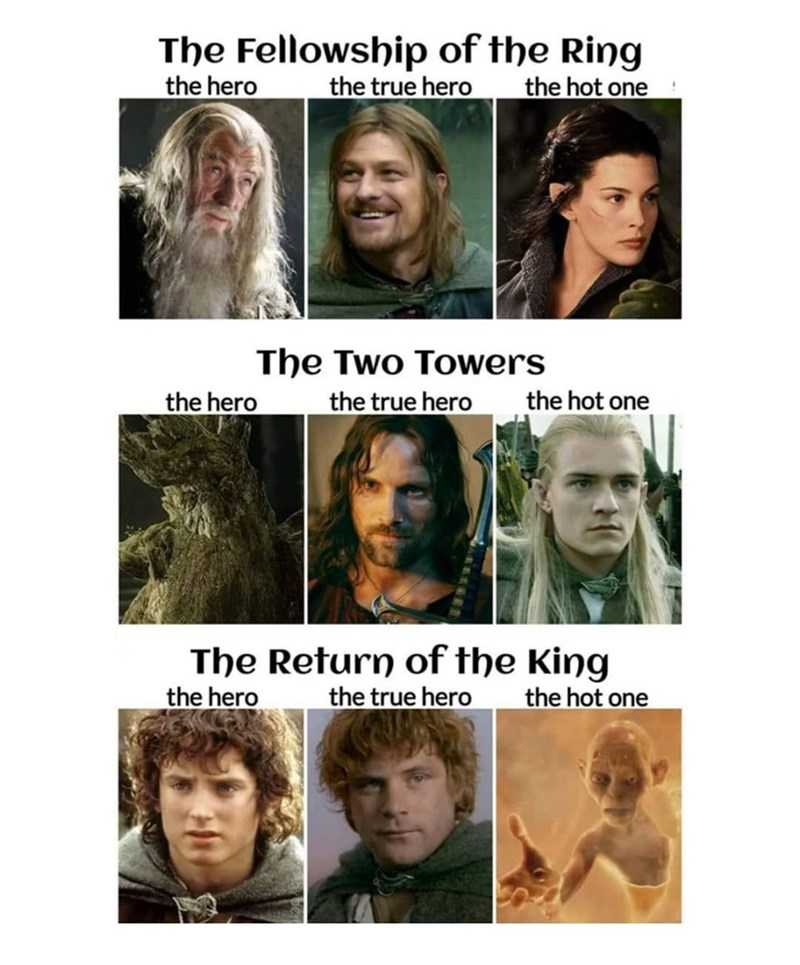 Hair - The Fellowship of the Ring the true hero the hero the hot one The Two Towers the true hero the hero the hot one The Return of the King the true hero the hero the hot one