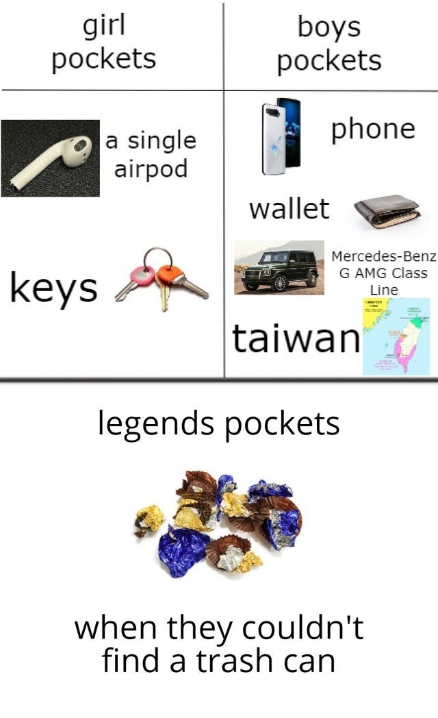 Vertebrate - girl pockets boys pockets phone a single airpod wallet Mercedes-Benz G AMG Class keys Line taiwan legends pockets when they couldn't find a trash can