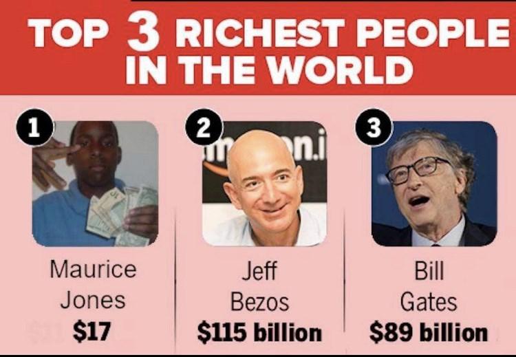 Forehead - TOP 3 RICHEST PEOPLE IN THE WORLD 1) 2 3 n.i Maurice Jeff Bill Jones Bezos Gates $17 $115 billion $89 billion