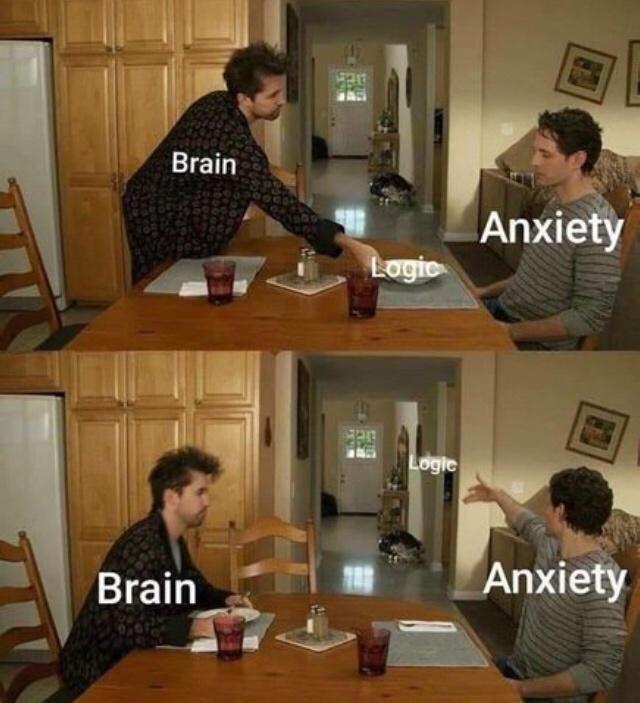 Clothing - Brain Anxiety Logic Logic Anxiety Brain