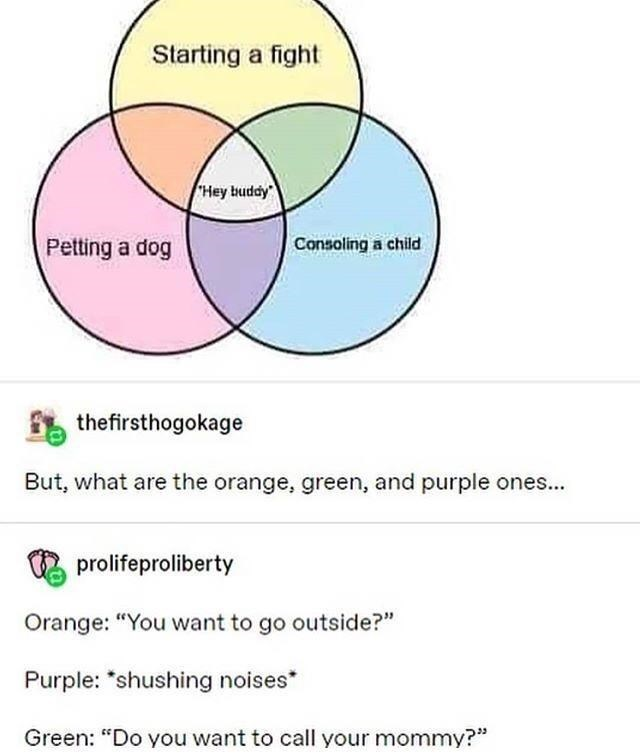 """Font - Starting a fight """"Hey buddy Petting a dog Consoling a child thefirsthogokage But, what are the orange, green, and purple ones... prolifeproliberty Orange: """"You want to go outside?"""" Purple: *shushing noises* Green: """"Do you want to call your mommy?"""""""