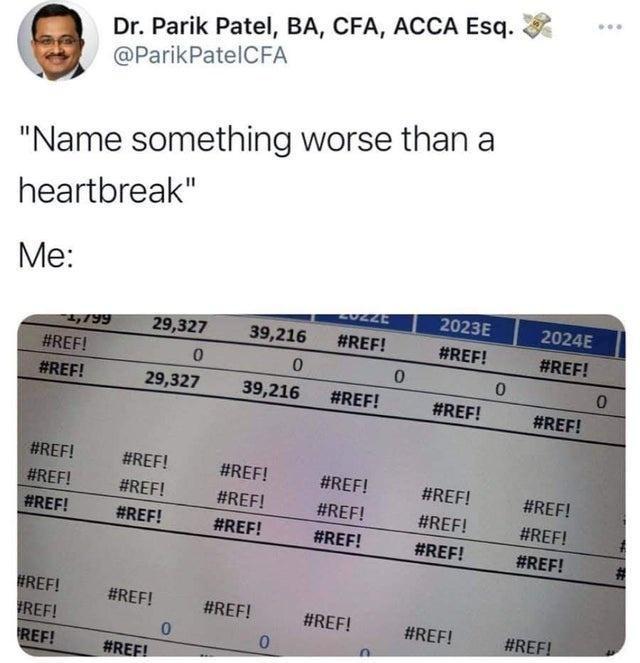 "Font - Dr. Parik Patel, BA, CFA, ACCA Esq. @ParikPatelCFA ""Name something worse than a heartbreak"" Me: 2023E PONZE 2024E 29,327 39,216 #REF! ,799 #REF! #REF! #REF! 0. #REF! 29,327 39,216 #REF! #REF! #REF! #REF! #REF! #REF! #REF! #REF! #REF! #REF! #REF! #REF! #REF! #REF! #REF! #REF! #REF! #REF! #REF! #REF! #REF! #3 #REF! REF! REF! #REF! #REF! #REF! #REF! #REF! #REF!"