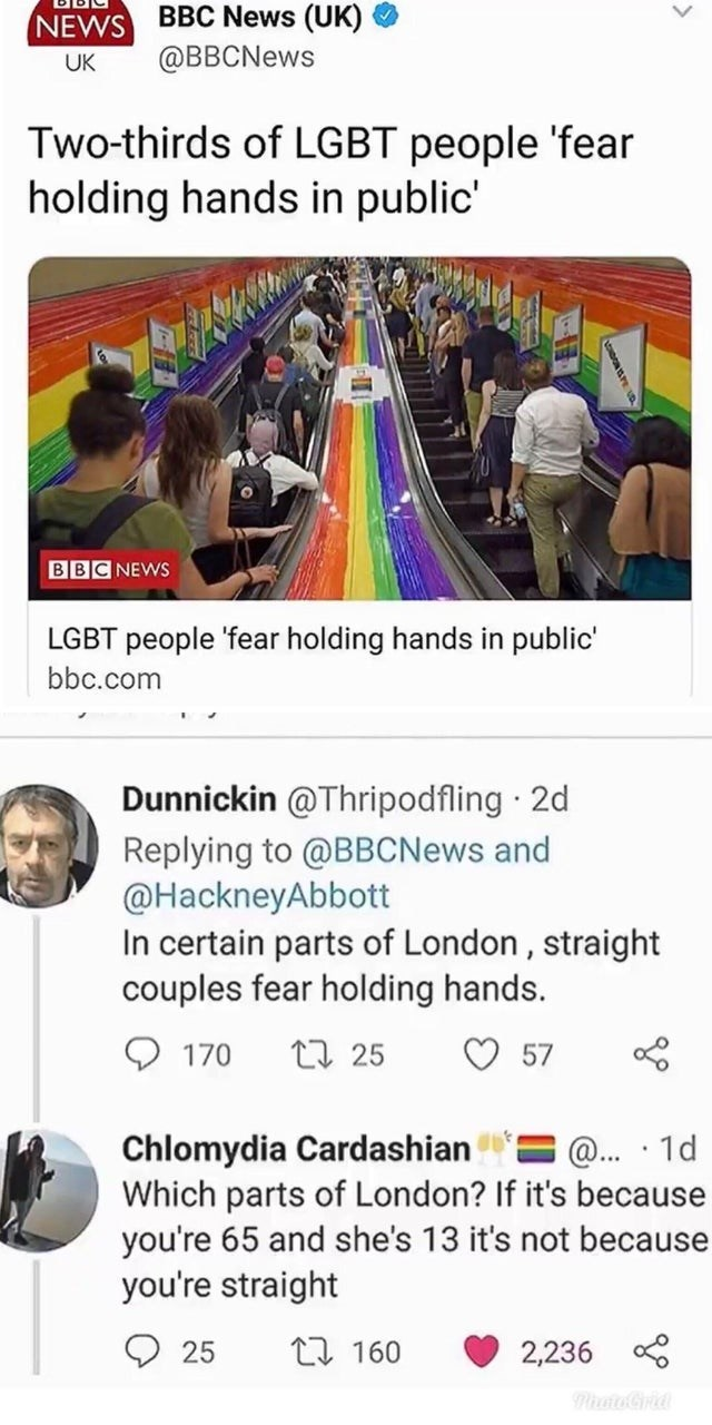 Product - BBC News (UK) @BBCNews NEWS UK Two-thirds of LGBT people 'fear holding hands in public' BBCNEWS LGBT people 'fear holding hands in public' bbc.com Dunnickin @Thripodfling 2d Replying to @BBCNews and @HackneyAbbott In certain parts of London , straight couples fear holding hands. O 170 27 25 57 Chlomydia Cardashian Which parts of London? If it's because you're 65 and she's 13 it's not because you're straight @. · 1d 25 27 160 2,236
