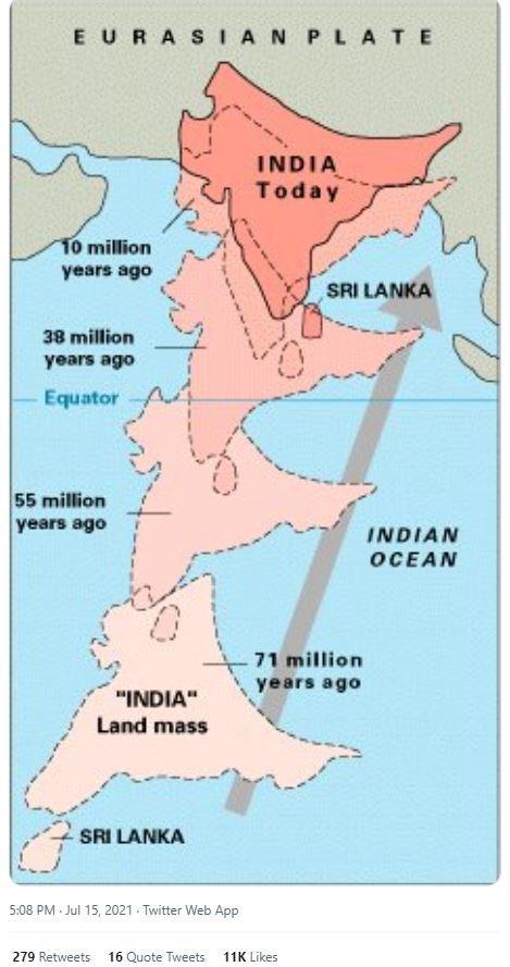 "Ecoregion - EURASIAN PLATE INDIA Today 10 million years ago SRI LANKA 38 million years ago Equator 55 million years ago INDIAN OCEAN 71 million years ago ""INDIA"" Land mass SRI LANKA 5:08 PM Jul 15, 2021 - Twitter Web App 279 Retweets 16 Quote Tweets 11K Likes"