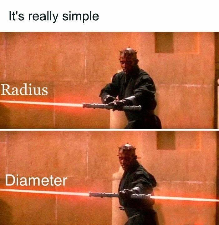 Font - It's really simple Radius Diameter