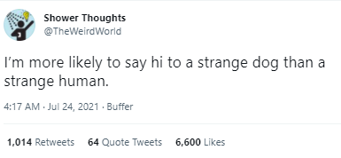 Font - Shower Thoughts @TheWeirdWorld I'm more likely to say hi to a strange dog than a strange human. 4:17 AM Jul 24, 2021 · Buffer 1,014 Retweets 64 Quote Tweets 6,600 Likes