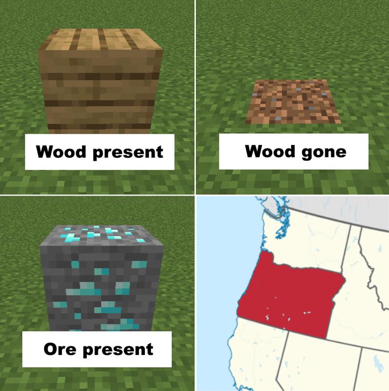 Green - Wood gone Wood present Ore present