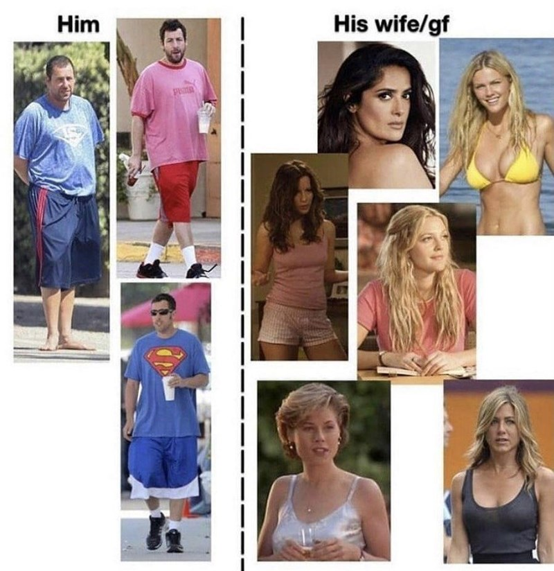 Clothing - Him His wife/gf