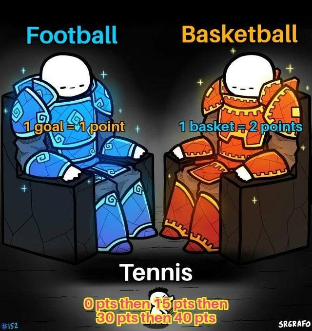 Poster - Football Basketball G 1goal= point 1 basket2 points Tennis Opts then 15pts then 30 pts then 40 pts SRGRAFO #152