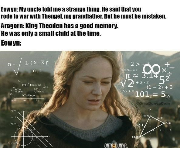 Hairstyle - Eowyn: My uncle told me a strange thing. He said that you rode to war with Thengel, my grandfather. But he must be mistaken. Aragorn: King Theoden has a good memory. He was only a small child at the time. Eowyn: Σ (X.Χ) 2 > n-1 0.999... = 1 t 3.14 V2 52 1+ 2·3 (1 – 2) + 3 5(2 + 2) 1012= 510 FJa,b) ET=Fita,b) (ab) Ax ortaDunyaCom 40, 4 (2. 3) (4, 2) ORTA DUNYA.