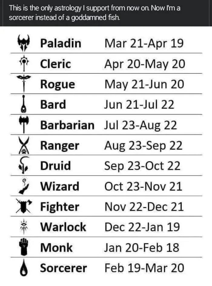 Font - This is the only astrology I support from now on. Now I'm a sorcerer instead of a goddamned fish. Paladin Mar 21-Apr 19 * Cleric Apr 20-May 20 T Rogue May 21-Jun 20 Bard Jun 21-Jul 22 * Barbarian Jul 23-Aug 22 Ranger Aug 23-Sep 22 S. Druid Sep 23-Oct 22 > Wizard Oct 23-Nov 21 * Fighter Nov 22-Dec 21 Warlock Dec 22-Jan 19 Monk Jan 20-Feb 18 A Sorcerer Feb 19-Mar 20