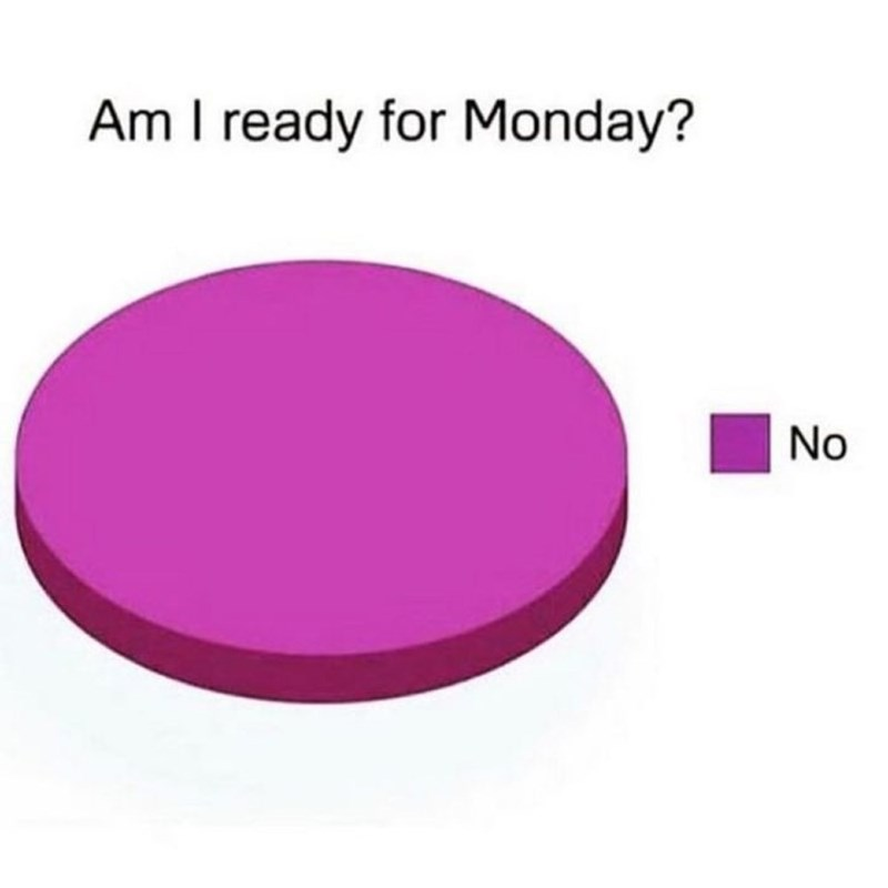 Violet - Am I ready for Monday? No