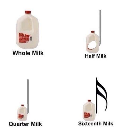 Product - Whole Milk Half Milk Quarter Milk Sixteenth Milk