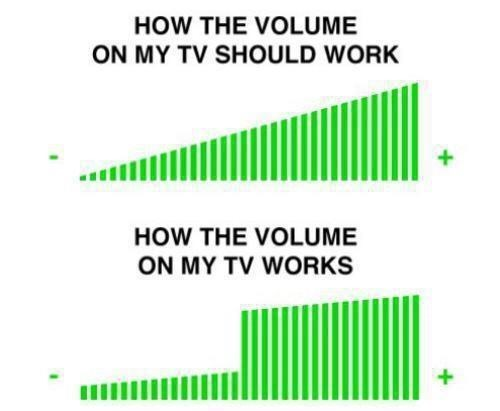 Rectangle - HOW THE VOLUME ON MY TV SHOULD WORK HOW THE VOLUME ON MY TV WORKS
