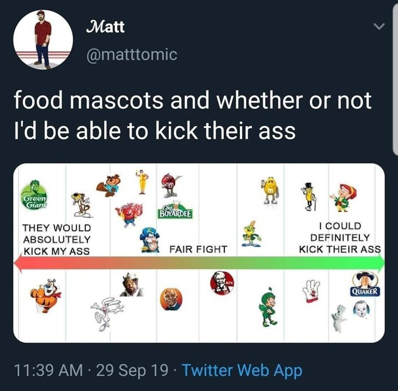 Product - Matt @matttomic food mascots and whether or not I'd be able to kick their ass Green Giank BOYARDEE THEY WOULD I COULD ABSOLUTELY DEFINITELY KICK MY ASS FAIR FIGHT KICK THEIR ASS QUAKER 11:39 AM · 29 Sep 19 · Twitter Web App