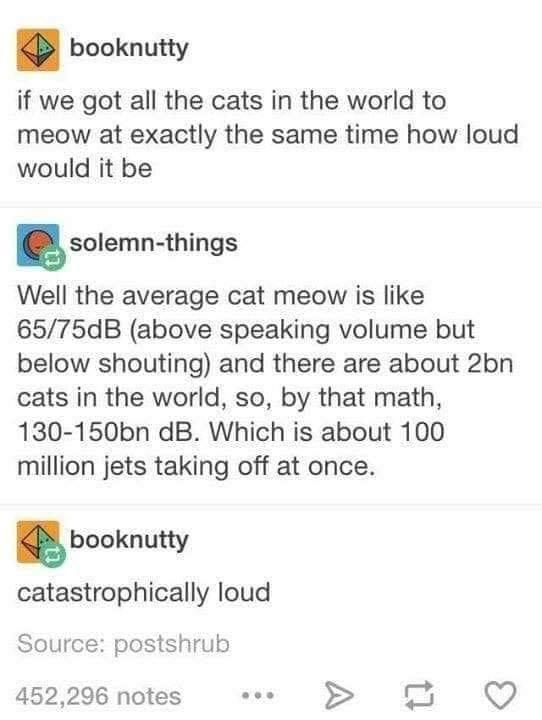 Product - booknutty if we got all the cats in the world to meow at exactly the same time how loud would it be solemn-things Well the average cat meow is like 65/75dB (above speaking volume but below shouting) and there are about 2bn cats in the world, so, by that math, 130-150bn dB. Which is about 100 million jets taking off at once. booknutty catastrophically loud Source: postshrub 452,296 notes A