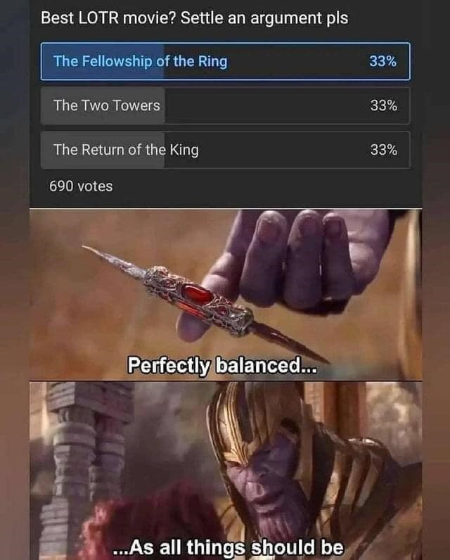 Gesture - Best LOTR movie? Settle an argument pls The Fellowship of the Ring 33% The Two Towers 33% The Return of the King 33% 690 votes Perfectly balanced.. ...As all things should be