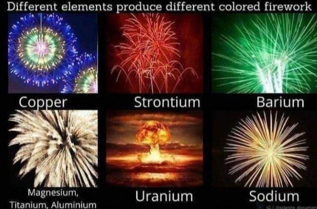 Fireworks - Different elements produce different colored firework Copper Strontium Barium Magnesium, Uranium Sodium Titanium, Aluminium IG I10enre derumen