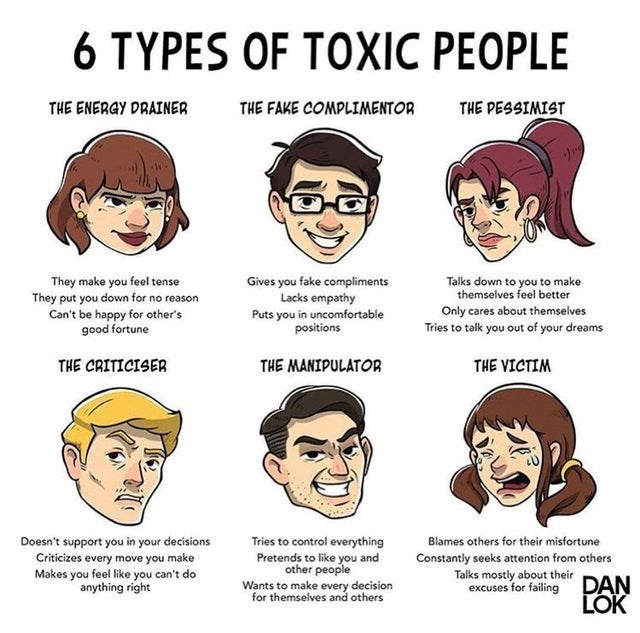 cool list of infographics guides | Face - 6 TYPES OF TOXIC PEOPLE THE ENERGY DRAINER THE FAKE COMPLIMENTOR THE PESSIMIST They make you feel tense They put you down for no reason Can't be happy for other's good fortune Gives you fake compliments Lacks empathy Talks down to you to make themselves feel better Only cares about themselves Puts you in uncomfortable positions Tries to talk you out of your dreams THE MANIPULATOR THE CRITICISER THE VICTIM Tries to control everything Pretends to like you