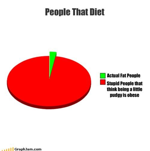 diet,fad,food