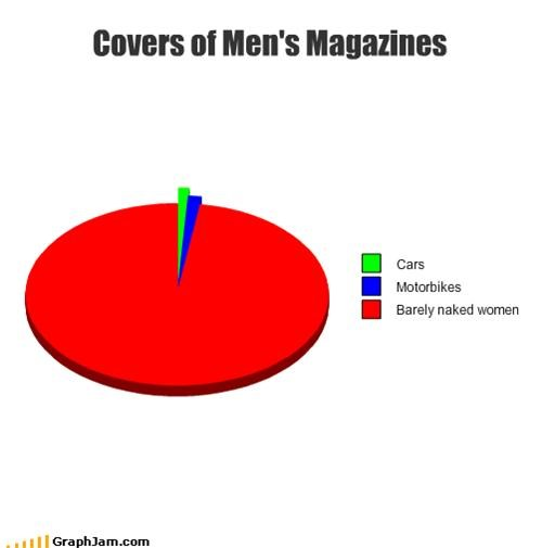 Covers of Men's Magazines