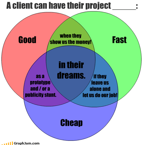 A client can have their project _____: