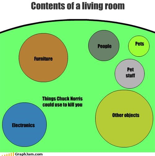 Contents of a living room