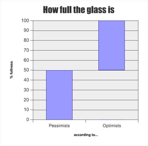 The glass is half...