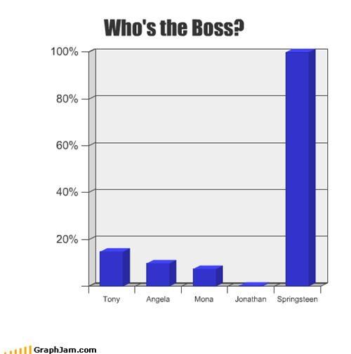 80s,boss,tony danza,TV,whos-the-boss