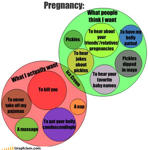 food,joke,pregnant,stereotypes,women