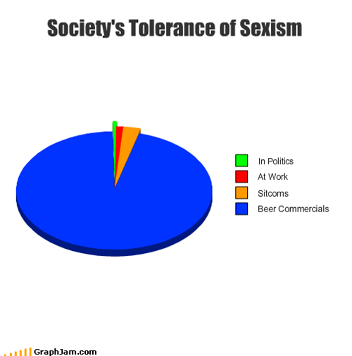 beer,commercials,politics,sexism,sitcoms,society,tolerance,work