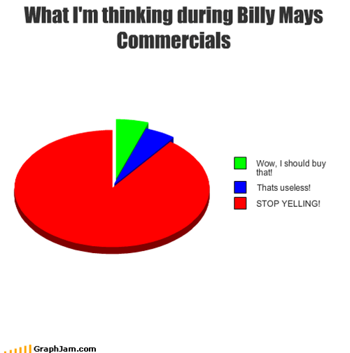What I'm thinking during Billy Mays Commercials