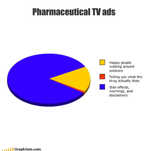 Pharmaceutical TV ads