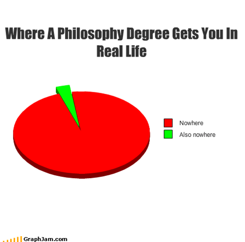 Where A Philosophy Degree Gets You In Real Life